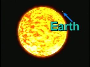 sun and earth