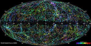 universe model